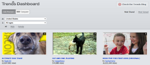 youtube-trends-dashboard